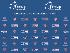 Fed Cup - Cleveland, OH - 2014